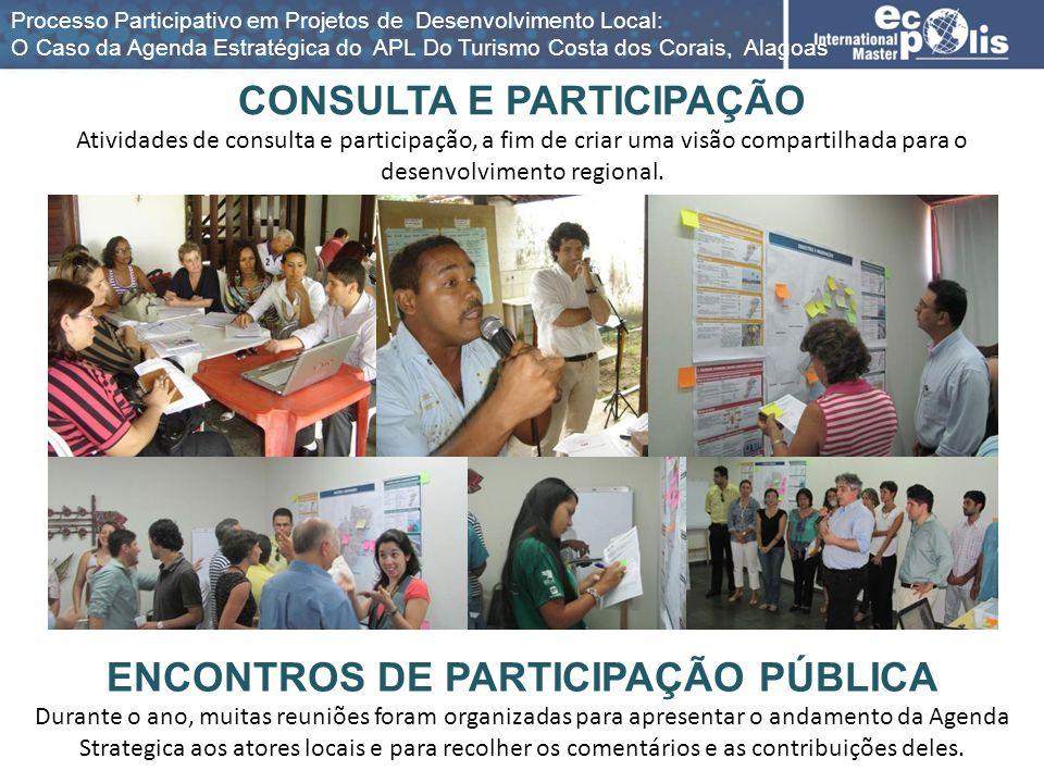 CONSULTA E PARTICIPAÇÃO Atividades de consulta e participação, a fim de criar uma visão compartilhada para o desenvolvimento regional. ENCONTROS DE PA