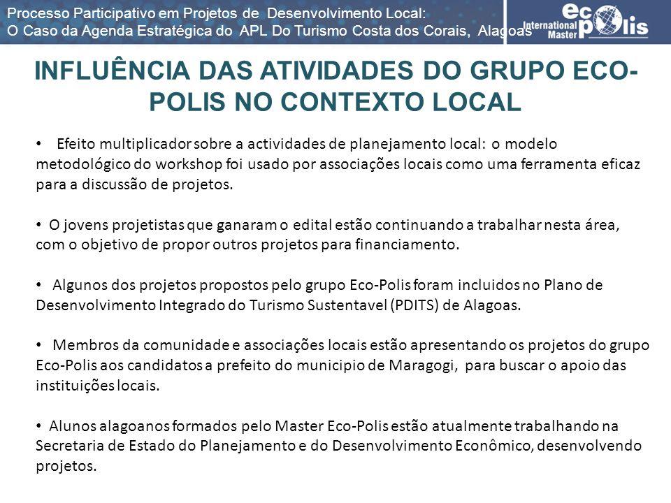 INFLUÊNCIA DAS ATIVIDADES DO GRUPO ECO- POLIS NO CONTEXTO LOCAL Efeito multiplicador sobre a actividades de planejamento local: o modelo metodológico