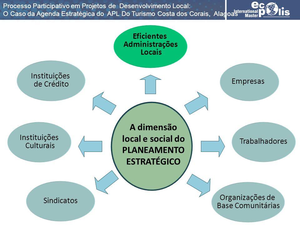 Empresas Eficientes Administrações Locais Instituições de Crédito A dimensão local e social do PLANEAMENTO ESTRATÉGICO Instituições Culturais Sindicat
