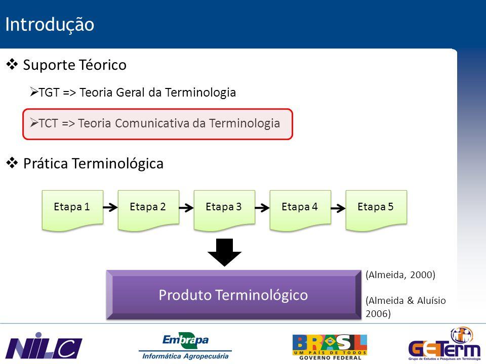 Ontologia: Visualização da Ontologia: Visualização Folder-Tree Quarta Etapa – Edição do Mapa Conceitual