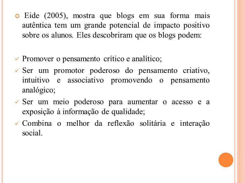 Eide (2005), mostra que blogs em sua forma mais autêntica tem um grande potencial de impacto positivo sobre os alunos.