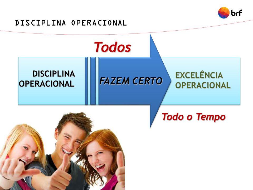 DISCIPLINA OPERACIONAL DISCIPLINAOPERACIONAL FAZEM CERTO Todos Todos Todo o Tempo FAZEM CERTO EXCELÊNCIAOPERACIONAL