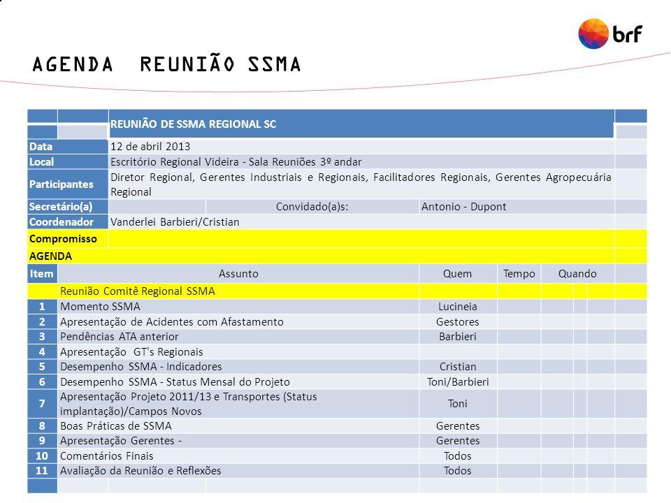 AGENDA REUNIÃO SSMA REUNIÃO DE SSMA REGIONAL SC Data12 de abril 2013 LocalEscritório Regional Videira - Sala Reuniões 3º andar Participantes Diretor R