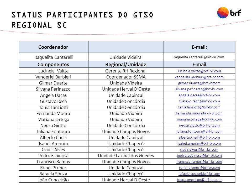STATUS PARTICIPANTES DO GTSO REGIONAL SC CoordenadorE-mail: Raquelita CantarelliUnidade Videira raquelita.cantarelli@brf-br.com ComponentesRegional/Un
