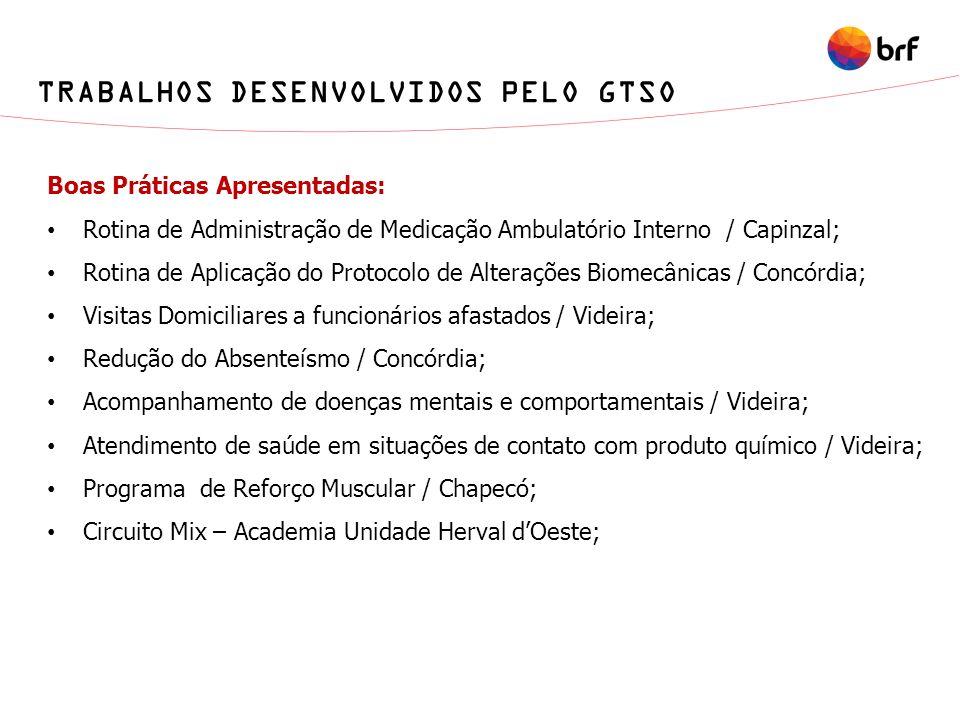 Boas Práticas Apresentadas: Rotina de Administração de Medicação Ambulatório Interno / Capinzal; Rotina de Aplicação do Protocolo de Alterações Biomec
