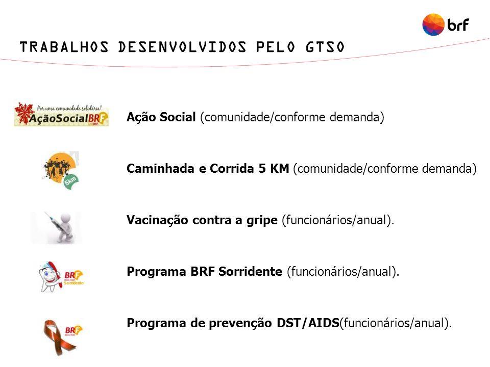 Ação Social (comunidade/conforme demanda) Caminhada e Corrida 5 KM (comunidade/conforme demanda) Vacinação contra a gripe (funcionários/anual). Progra