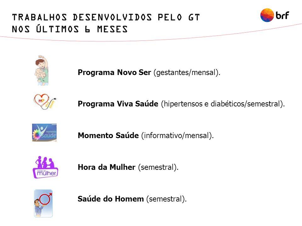 Programa Novo Ser (gestantes/mensal).Programa Viva Saúde (hipertensos e diabéticos/semestral).