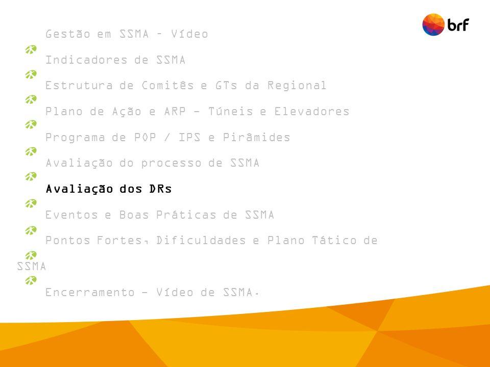 Gestão em SSMA – Vídeo Indicadores de SSMA Estrutura de Comitês e GTs da Regional Plano de Ação e ARP - Túneis e Elevadores Programa de POP / IPS e Pi