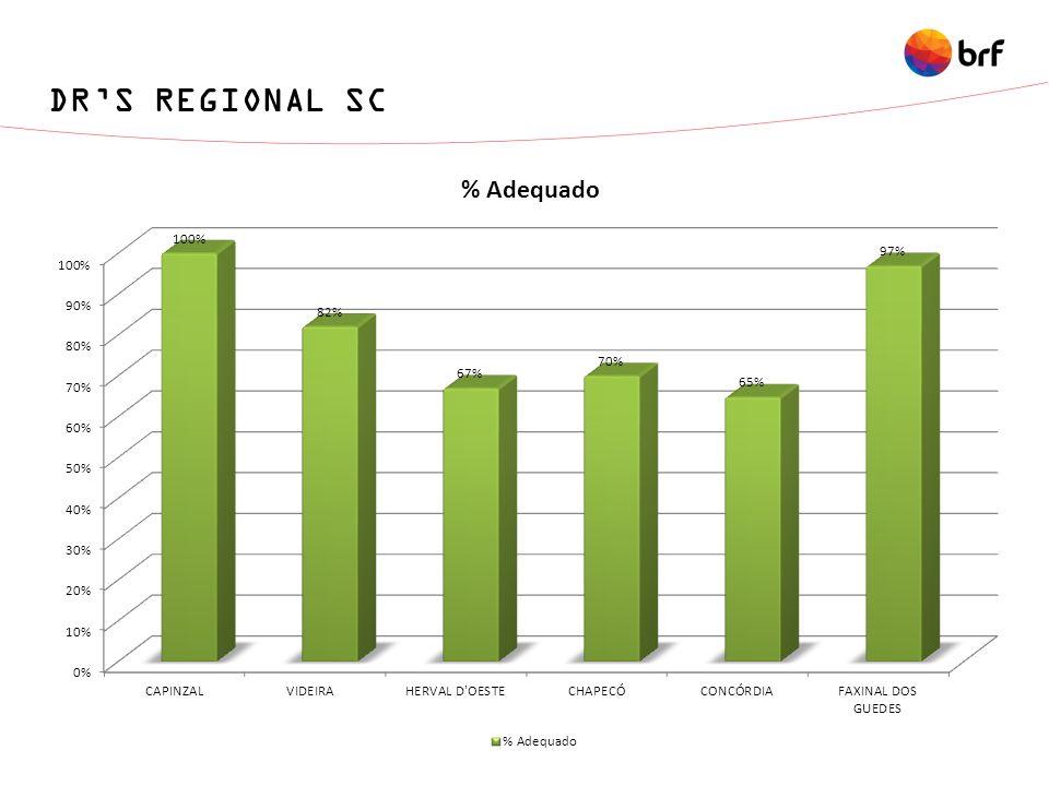 DRS REGIONAL SC