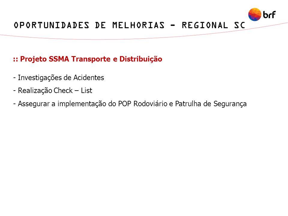:: Projeto SSMA Transporte e Distribuição - Investigações de Acidentes - Realização Check – List - Assegurar a implementação do POP Rodoviário e Patru