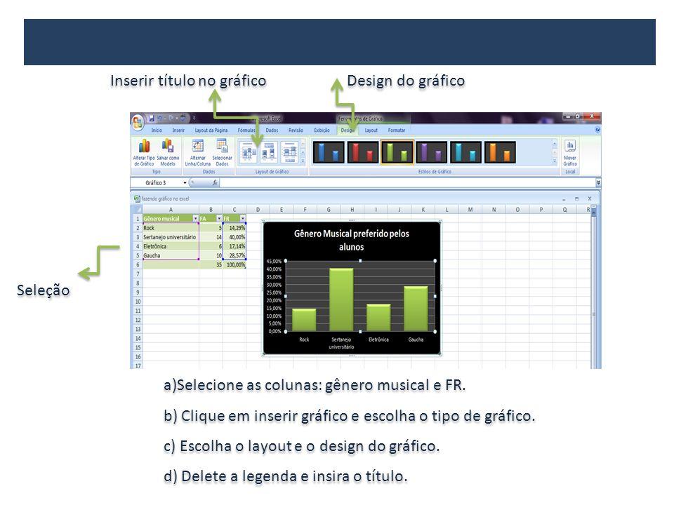 a)Selecione as colunas: gênero musical e FR. b) Clique em inserir gráfico e escolha o tipo de gráfico. c) Escolha o layout e o design do gráfico. d) D