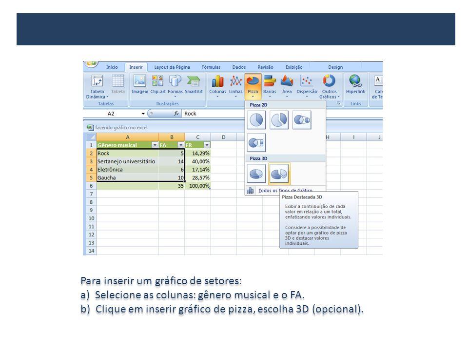 Para inserir um gráfico de setores: a) Selecione as colunas: gênero musical e o FA. b) Clique em inserir gráfico de pizza, escolha 3D (opcional). Para