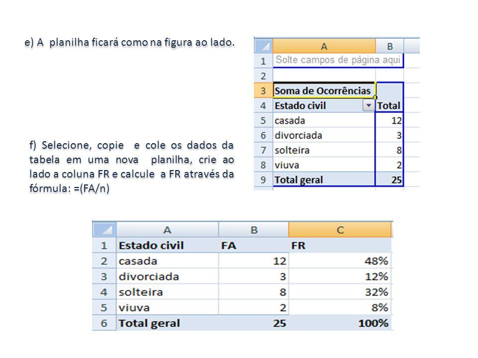 e) A planilha ficará como na figura ao lado. f) Selecione, copie e cole os dados da tabela em uma nova planilha, crie ao lado a coluna FR e calcule a
