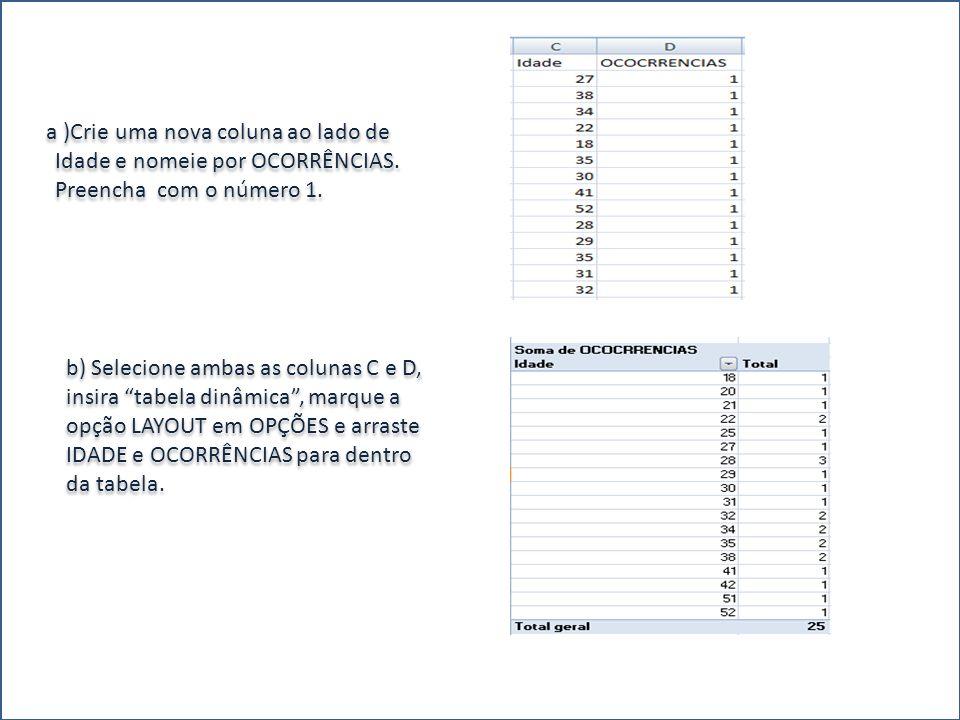 a )Crie uma nova coluna ao lado de Idade e nomeie por OCORRÊNCIAS. Preencha com o número 1. b) Selecione ambas as colunas C e D, insira tabela dinâmic