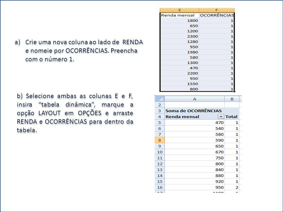 a)Crie uma nova coluna ao lado de RENDA e nomeie por OCORRÊNCIAS. Preencha com o número 1. b) Selecione ambas as colunas E e F, insira tabela dinâmica