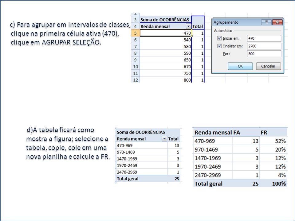 c) Para agrupar em intervalos de classes, clique na primeira célula ativa (470), clique em AGRUPAR SELEÇÃO. d)A tabela ficará como mostra a figura; se