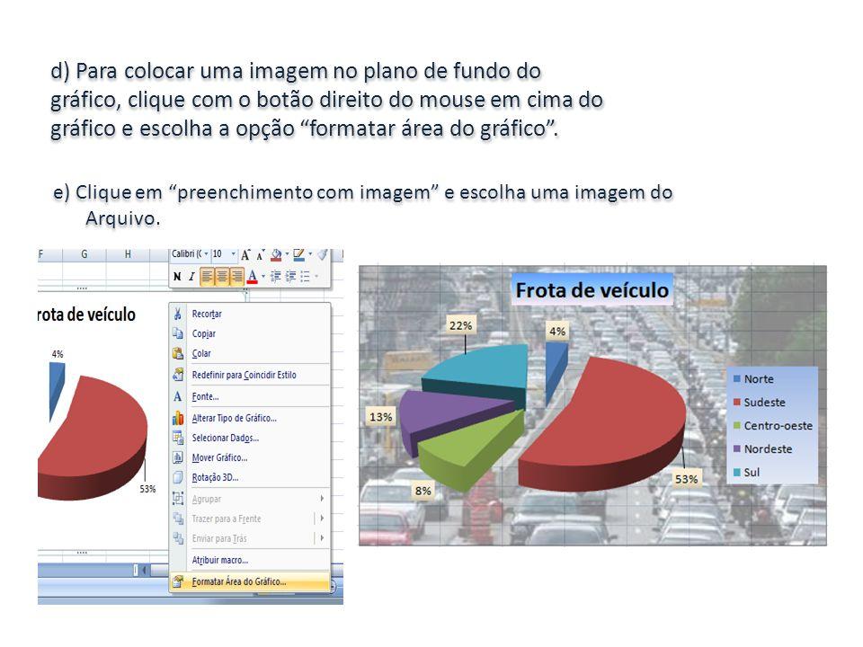 d) Para colocar uma imagem no plano de fundo do gráfico, clique com o botão direito do mouse em cima do gráfico e escolha a opção formatar área do grá