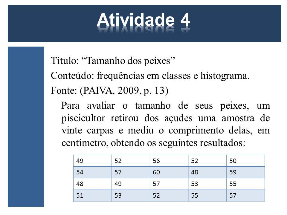 Título: Tamanho dos peixes Conteúdo: frequências em classes e histograma. Fonte: (PAIVA, 2009, p. 13) Para avaliar o tamanho de seus peixes, um piscic