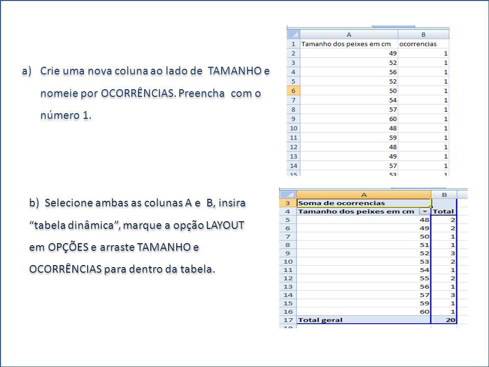 a)Crie uma nova coluna ao lado de TAMANHO e nomeie por OCORRÊNCIAS. Preencha com o número 1. b) Selecione ambas as colunas A e B, insira tabela dinâmi