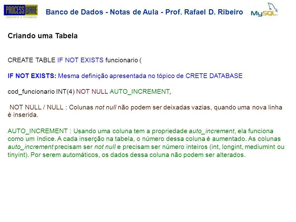 Banco de Dados - Notas de Aula - Prof. Rafael D. Ribeiro Criando uma Tabela CREATE TABLE IF NOT EXISTS funcionario ( IF NOT EXISTS: Mesma definição ap