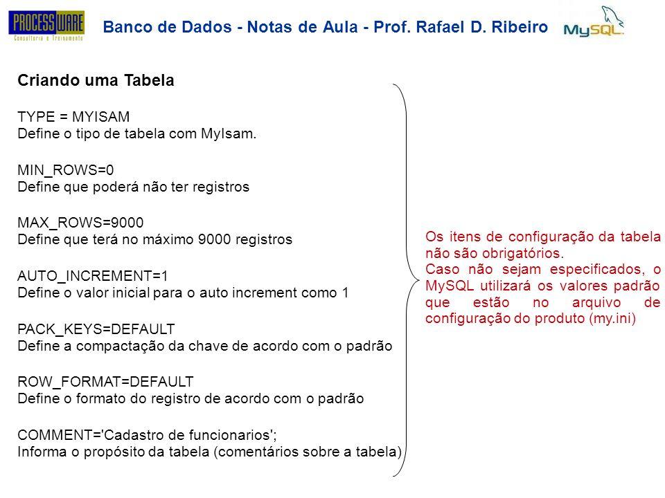 Banco de Dados - Notas deAula-Prof.RafaelD.Ribeiro Criando uma Tabela TYPE = MYISAM Define o tipo de tabela com MyIsam. MIN_ROWS=0 Define que poderá n