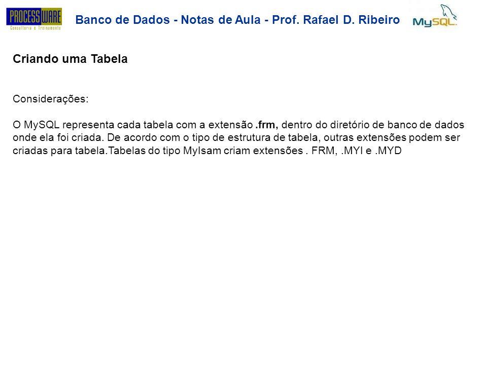 Banco de Dados - Notas de Aula - Prof. Rafael D. Ribeiro Criando uma Tabela Considerações: O MySQL representa cada tabela com a extensão.frm, dentro d