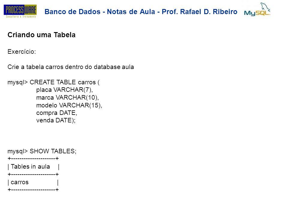 Banco de Dados - Notas deAula-Prof.RafaelD.Ribeiro Criando uma Tabela Exercício: Crie a tabela carros dentro do database aula mysql> CREATE TABLE carr