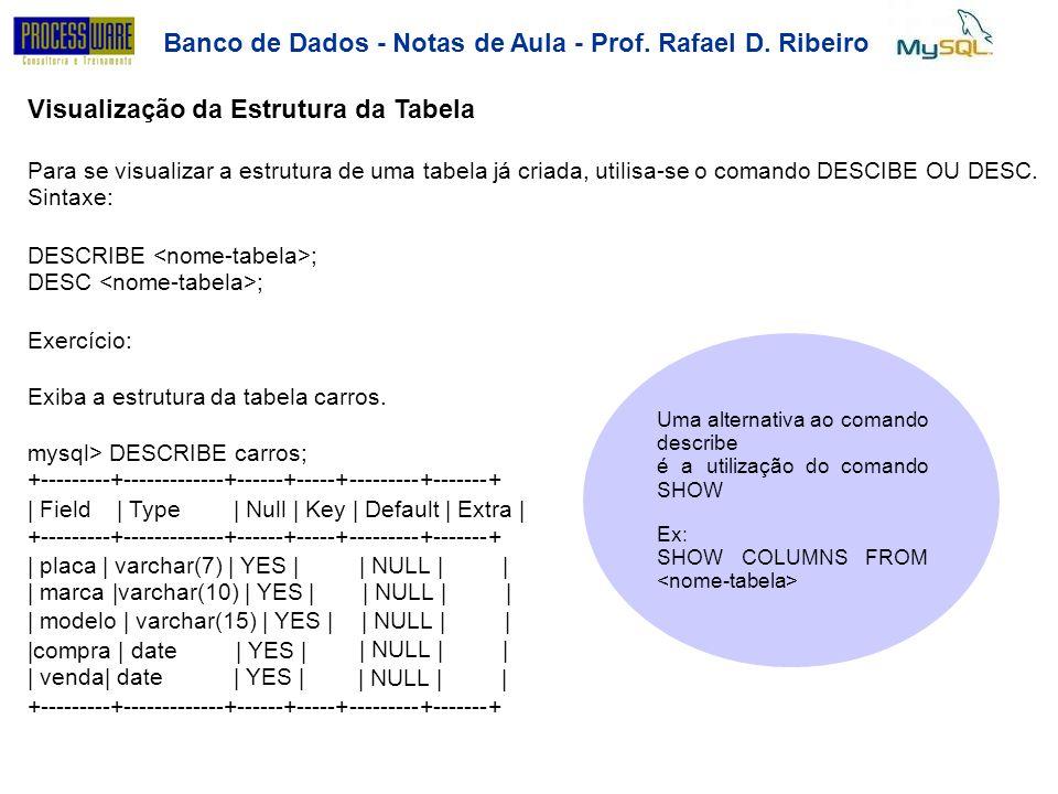 Banco de Dados - Notas de Aula - Prof. Rafael D. Ribeiro Visualização da Estrutura da Tabela Para se visualizar a estrutura de uma tabela já criada, u