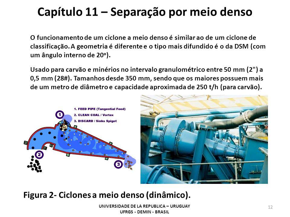 12 Capítulo 11 – Separação por meio denso UNIVERSIDADE DE LA REPUBLICA – URUGUAY UFRGS - DEMIN - BRASIL Figura 2- Ciclones a meio denso (dinâmico). O