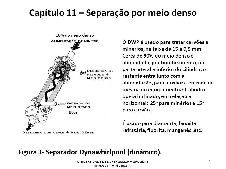 13 Capítulo 11 – Separação por meio denso UNIVERSIDADE DE LA REPUBLICA – URUGUAY UFRGS - DEMIN - BRASIL O DWP é usado para tratar carvões e minérios,