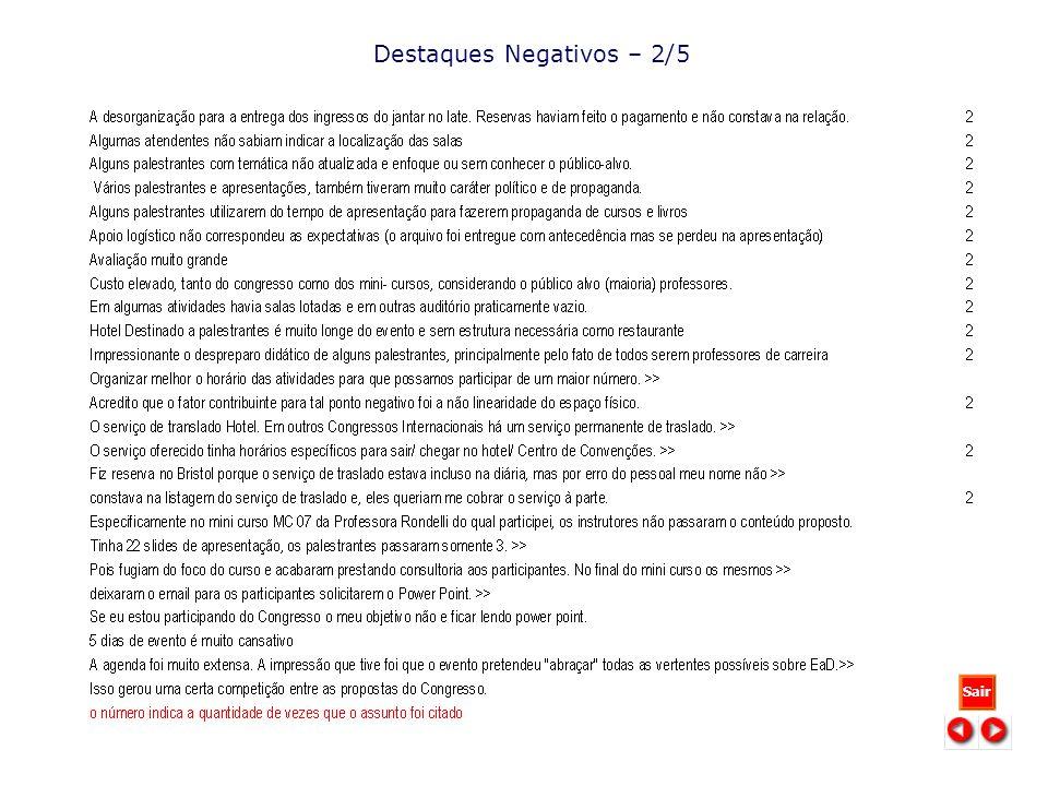 Destaques Negativos – 2/5 Sair