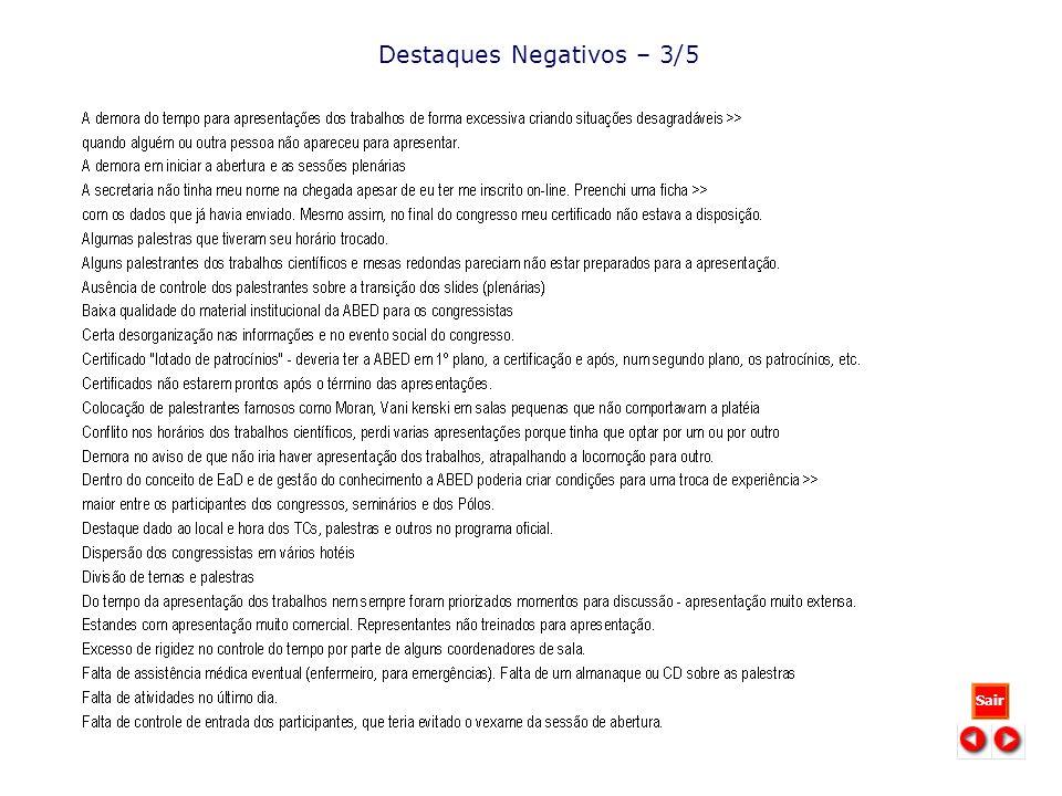 Destaques Negativos – 3/5 Sair