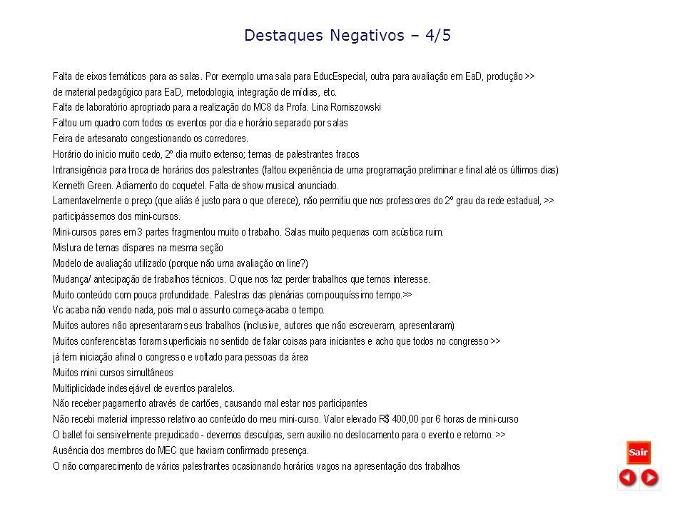 Destaques Negativos – 4/5 Sair