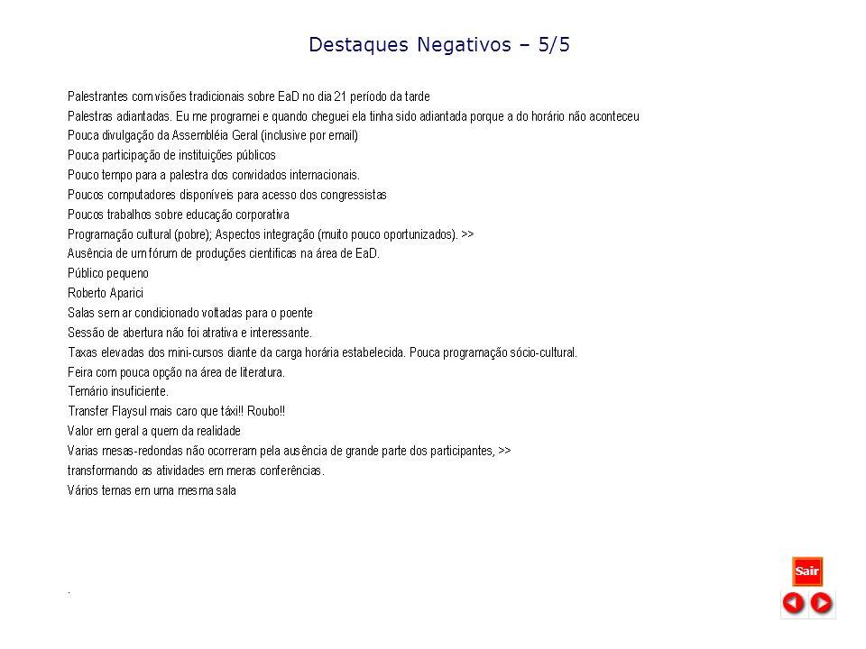 Destaques Negativos – 5/5 Sair