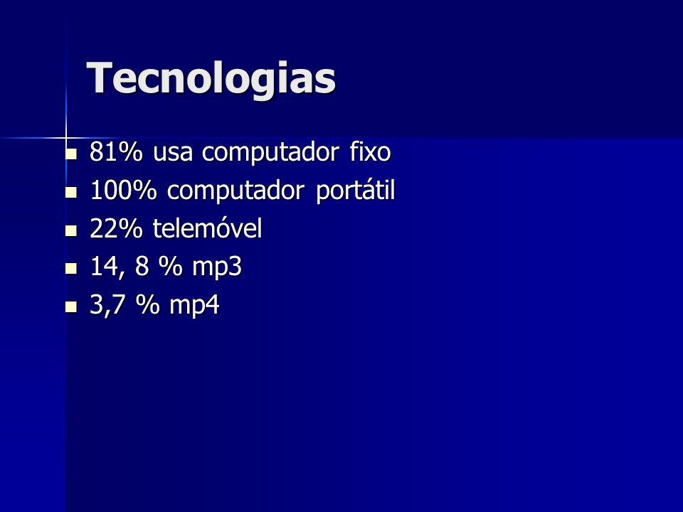 Tecnologias 81% usa computador fixo 81% usa computador fixo 100% computador portátil 100% computador portátil 22% telemóvel 22% telemóvel 14, 8 % mp3 14, 8 % mp3 3,7 % mp4 3,7 % mp4