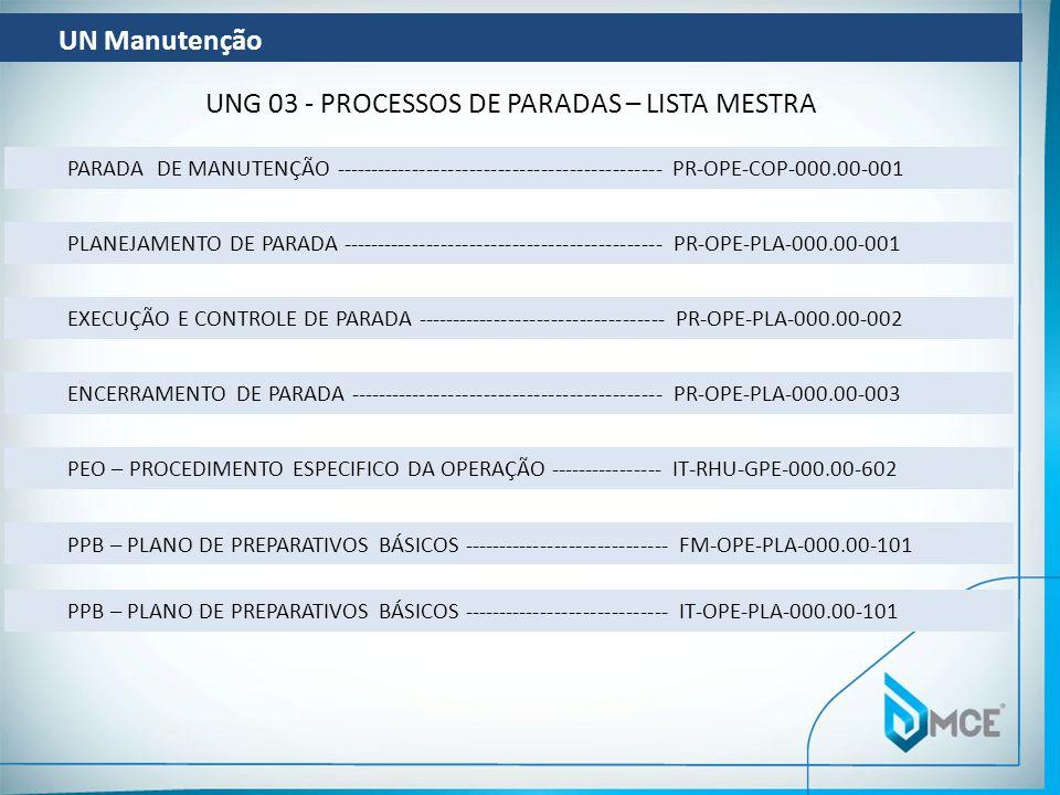 UN Manutenção UNG 03 - PROCESSOS DE PARADAS – LISTA MESTRA PARADA DE MANUTENÇÃO ---------------------------------------------- PR-OPE-COP-000.00-001 P