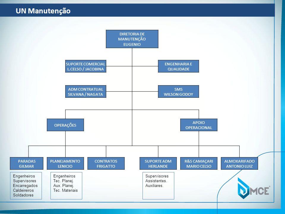 DIRETORIA DE MANUTENÇÃO EUGENIO SUPORTE COMERCIAL L.CELSO / JACOBINA ENGENHARIA E QUALIDADE ADM CONTRATUAL SILVANA / NAGATA SMS WILSON GODOY OPERAÇÕES