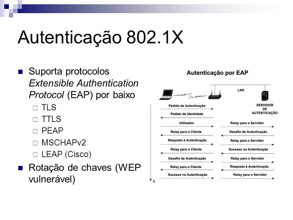 Autenticação 802.1X Suporta protocolos Extensible Authentication Protocol (EAP) por baixo TLS TTLS PEAP MSCHAPv2 LEAP (Cisco) Rotação de chaves (WEP v