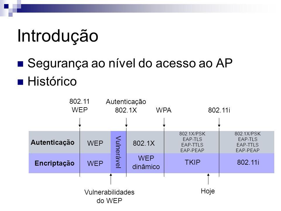 Introdução Segurança ao nível do acesso ao AP Histórico Autenticação Encriptação 802.11 WEP Autenticação 802.1X WPA802.11i WEP 802.1X WEP dinâmico TKI