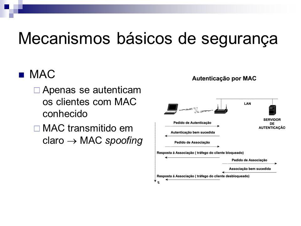Mecanismos básicos de segurança MAC Apenas se autenticam os clientes com MAC conhecido MAC transmitido em claro MAC spoofing