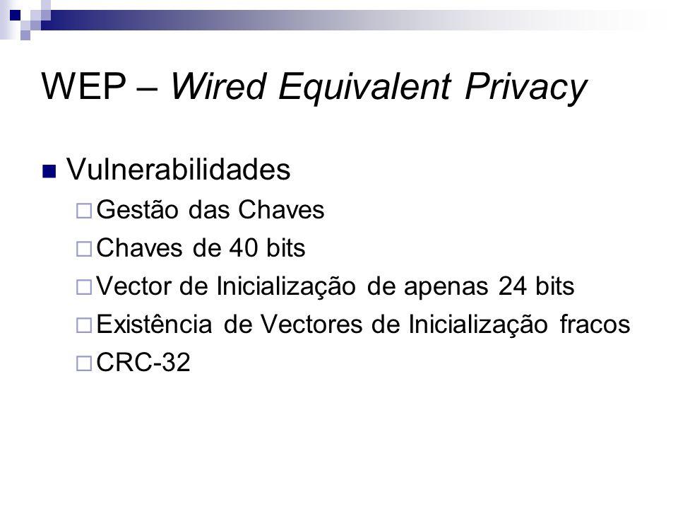 WEP – Wired Equivalent Privacy Vulnerabilidades Gestão das Chaves Chaves de 40 bits Vector de Inicialização de apenas 24 bits Existência de Vectores d