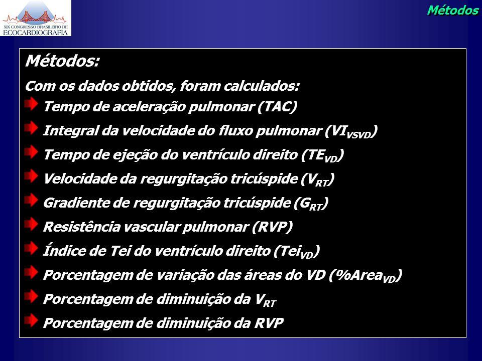 Métodos: Com os dados obtidos, foram calculados: Tempo de aceleração pulmonar (TAC) Integral da velocidade do fluxo pulmonar (VI VSVD ) Tempo de ejeçã