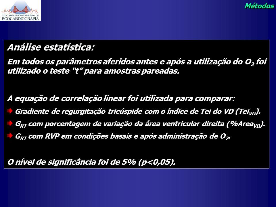 Análise estatística: Em todos os parâmetros aferidos antes e após a utilização do O 2 foi utilizado o teste t para amostras pareadas. A equação de cor