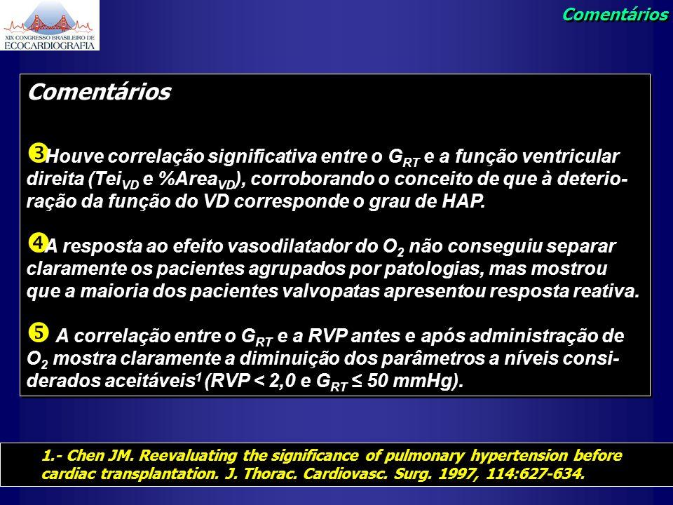 Houve correlação significativa entre o G RT e a função ventricular direita (Tei VD e %Area VD ), corroborando o conceito de que à deterio- ração da fu