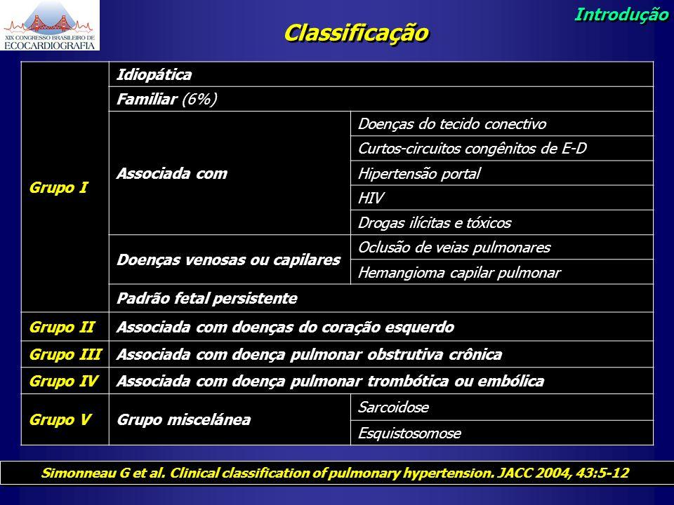 Hipertensão Arterial Pulmonar (HAP) Classificação hemodinâmica Pressão média pulmonar NORMAL12-16 mmHg HAP DISCRETA25-40 mmHg HAP MODERADA41-55 mmHg HAP IMPORTANTE> 55 mmHg Quadro clínico DispnéiaHemoptise SíncopeSinais de IC direita FadigaArritmias PrecordialgiaCianose Introdução