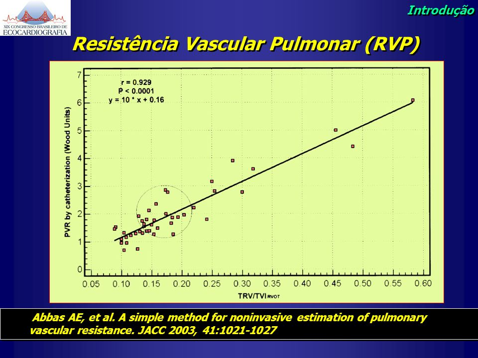 Resistência Vascular Pulmonar (RVP) Abbas AE, et al. A simple method for noninvasive estimation of pulmonary vascular resistance. JACC 2003, 41:1021-1