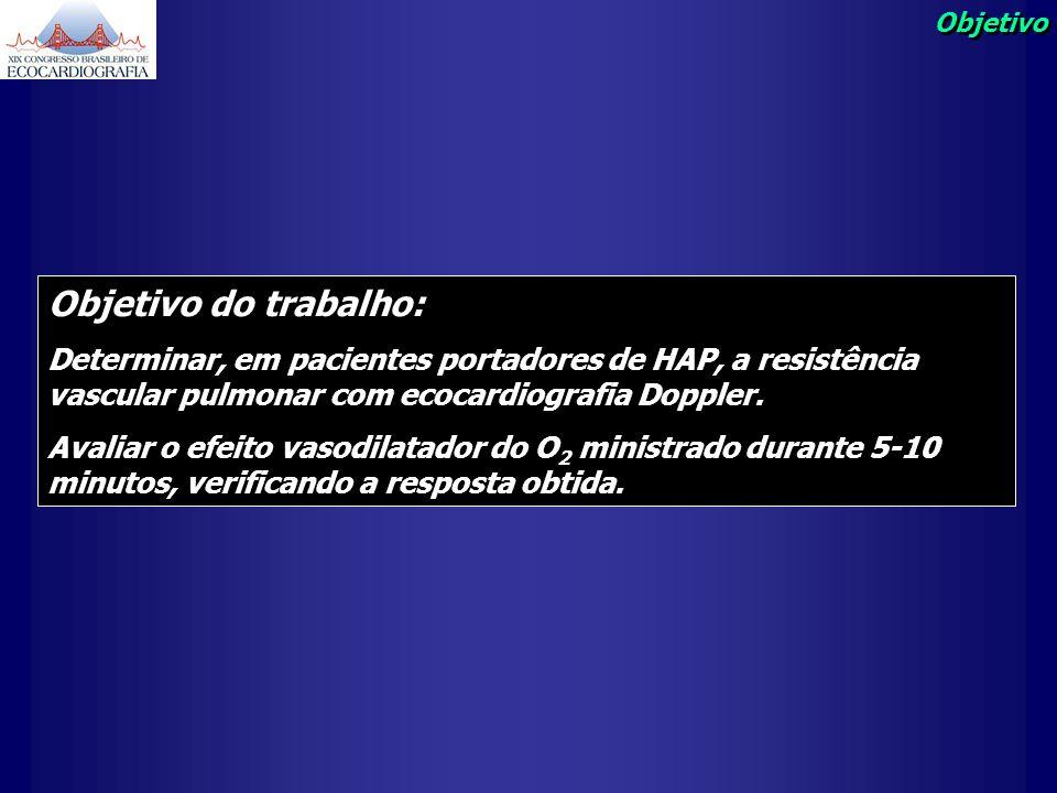 Objetivo do trabalho: Determinar, em pacientes portadores de HAP, a resistência vascular pulmonar com ecocardiografia Doppler. Avaliar o efeito vasodi
