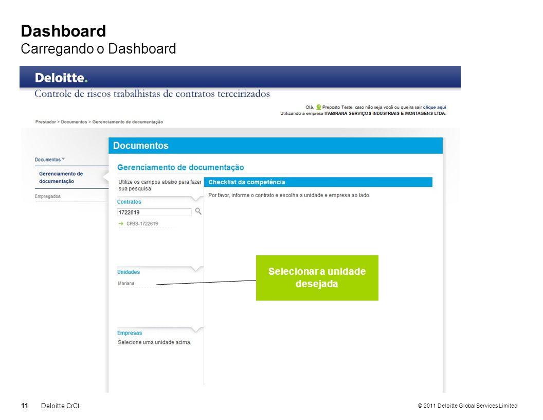 © 2011 Deloitte Global Services Limited Dashboard Carregando o Dashboard 11Deloitte CrCt Selecionar a unidade desejada