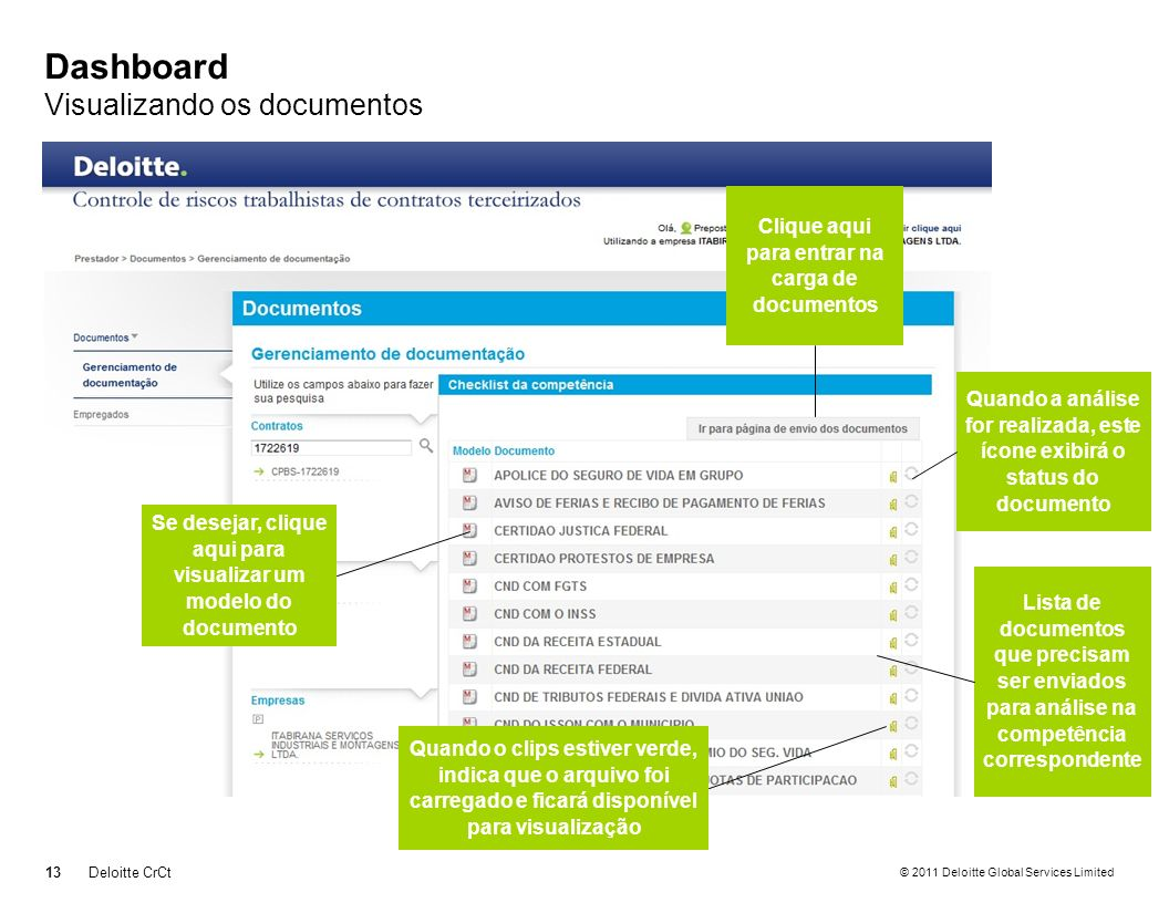 © 2011 Deloitte Global Services Limited Dashboard Visualizando os documentos 13Deloitte CrCt Lista de documentos que precisam ser enviados para anális