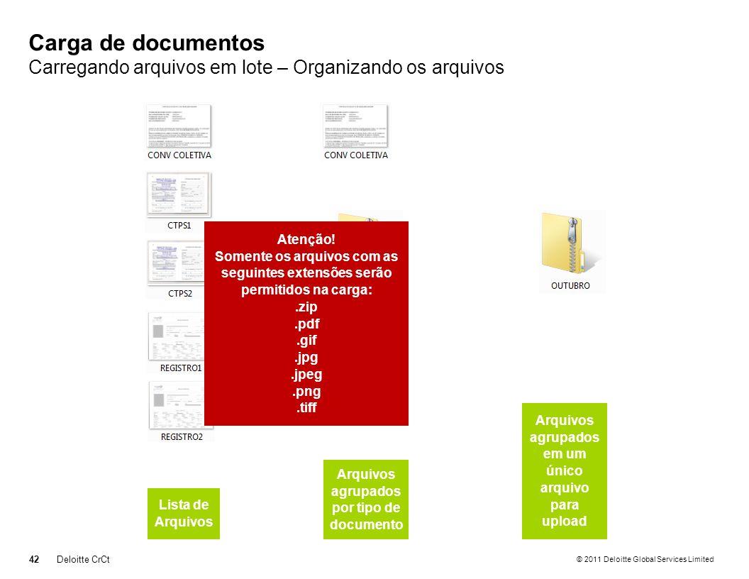 © 2011 Deloitte Global Services Limited Carga de documentos Carregando arquivos em lote – Organizando os arquivos 42Deloitte CrCt Lista de Arquivos Ar